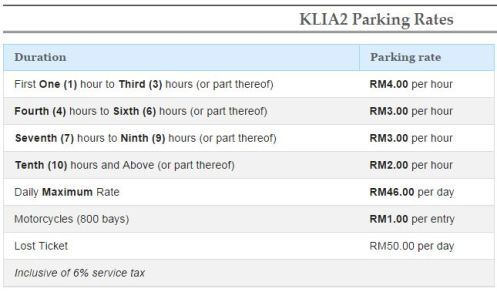 If you drive your own car to KLIA2, don't worry about where to park your car.